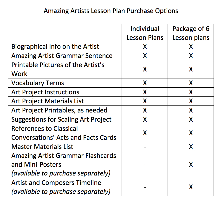 amazing-artists-lesson-plan-purchase-options